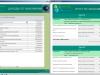 Отчеты по заказчикам и доходам в информационной системе курсовой работы