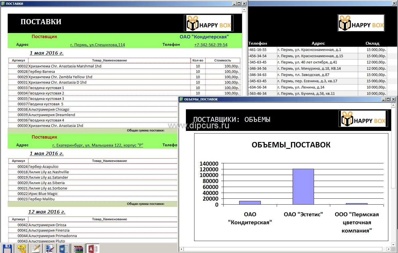 Базы данных dipcurs Форма отображения поставок в базе данных курсовой работы