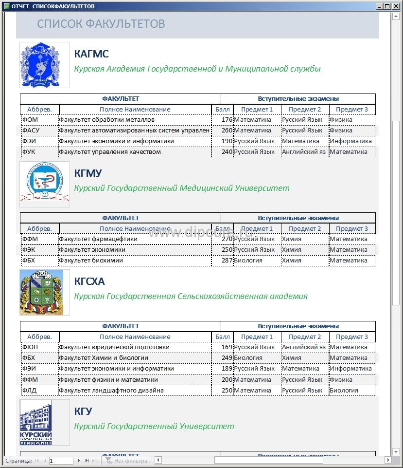 Базы данных dipcurs Список факультетов в проекте курсовой работы