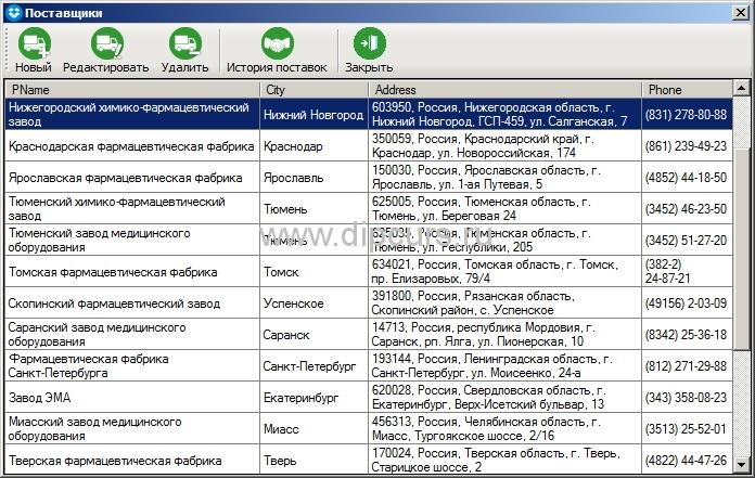 Базы данных dipcurs Управление поставщиками медицинских препаратов для складского хранения аптеки · Управление поставками медицинских препаратов в проекте дипломной работы