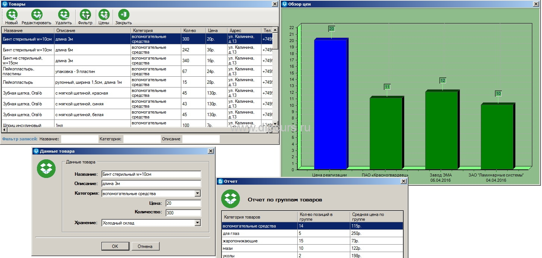 c dipcurs Управление данными товара и обзора складких цен аптеки