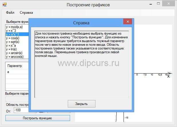 Методика преподавания dipcurs Описание процесса использования программы при построении графиков
