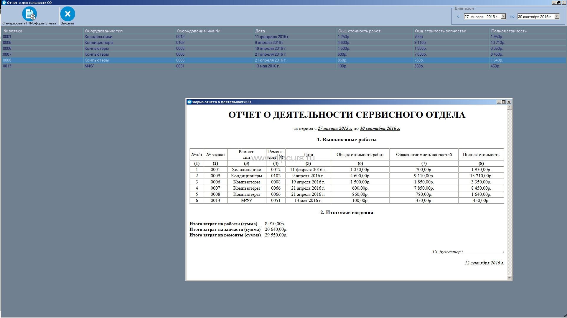 c dipcurs Страница работы с отчетами системы учета деятельности сервисного отдела