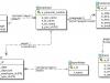 База данных системы учета времени сотрудников