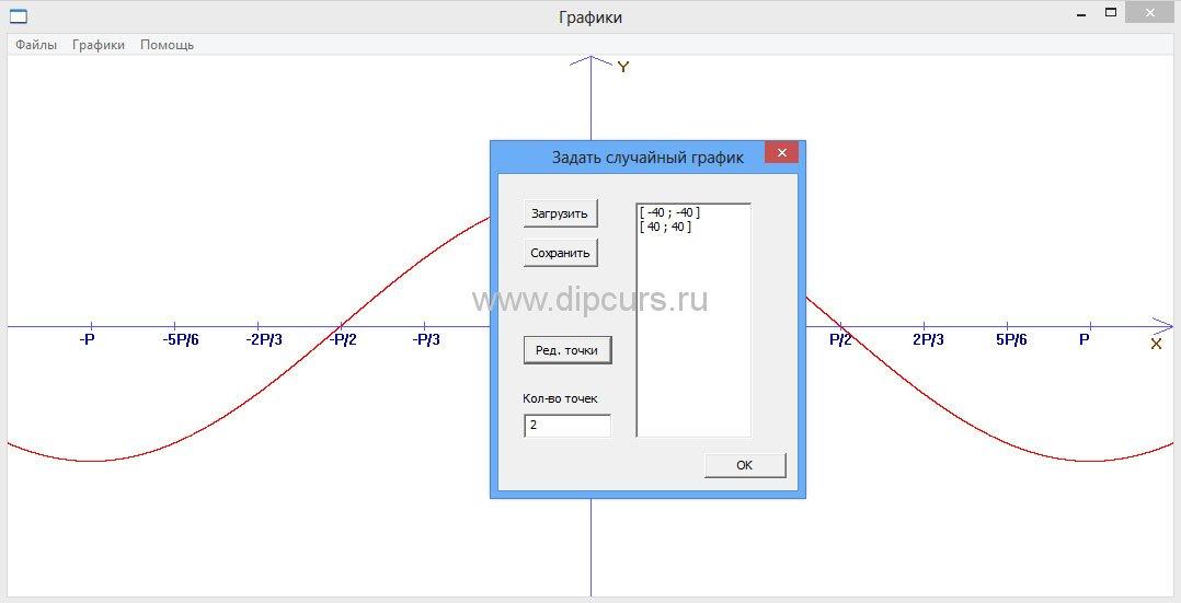 cbuilder dipcurs Добавление точек для построения случайного графика