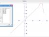 Пример построения случайного графика