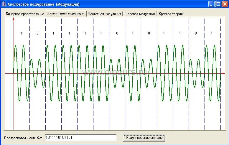 Курсовая работ Компьютерные сети cbuilder Кодирование  Курсовая аналоговое кодирование амплитудное кодирование бинарной последовательности