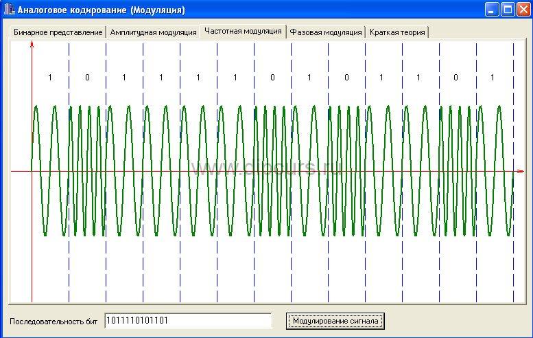 Курсовая работ Компьютерные сети cbuilder Кодирование  Курсовая аналоговое кодирование частотное кодирование бинарной последовательности
