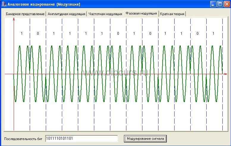 Курсовая работ Компьютерные сети cbuilder Кодирование  Курсовая аналоговое кодирование фазовое кодирование бинарной последовательности