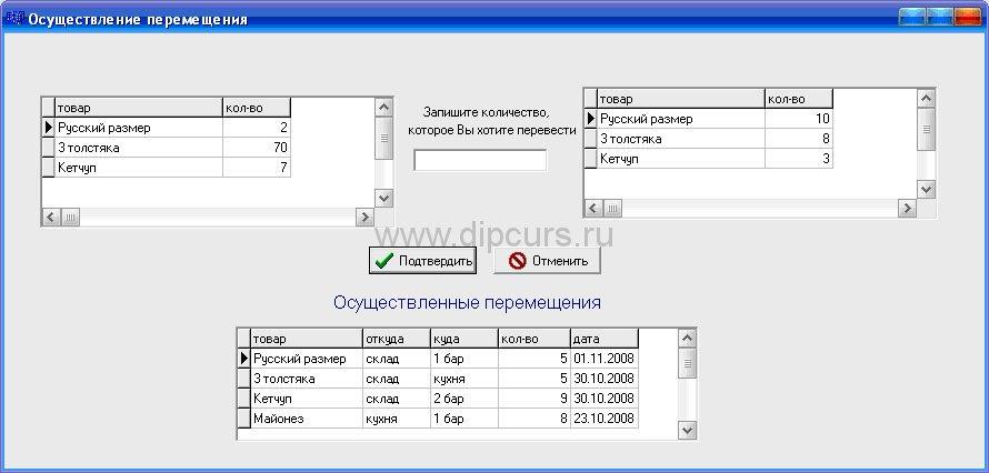 Базы данных dipcurs Окно осуществления перемещения товара в кафе