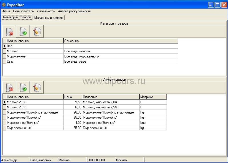 Базы данных dipcurs Категории товаров и товары программы экспедитора дипломной работы