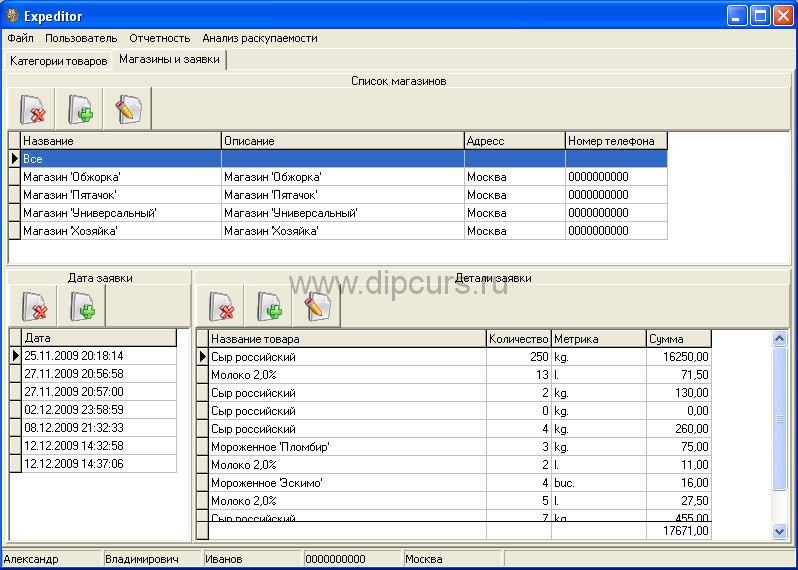 Дипломная работа Базы данных cbuilder firebird  Категории товаров и товары разработанной программы экспедитора