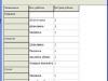 Установка значения в поле метраж/обьем в смете курсового проекта