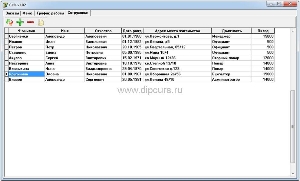 delphi dipcurs Интерфейс работы с сотрудниками в программе курсовой работы