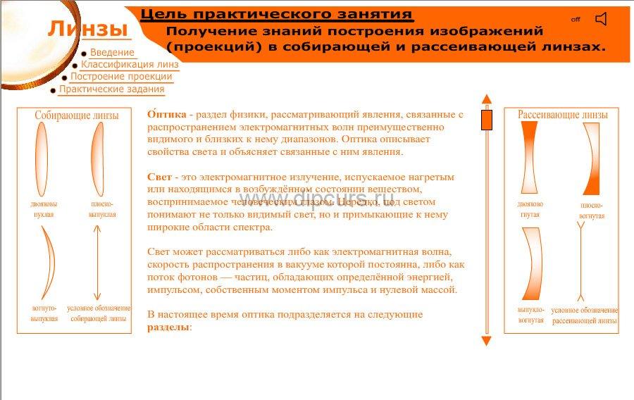Презентации и видео dipcurs Описание вводной части данной презентации изучения тонких линз