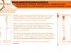 Описание вводной части данной презентации изучения тонких линз