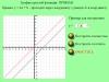 Поэтапное построение графика прямой