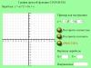 Начальное отображение Flash проекта по построению графика параболы