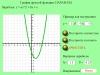 Построение параболы полностью по формуле
