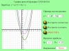 Пошаговое построение параболы