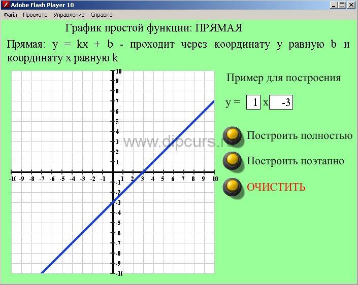 flash анимация dipcurs Обучающий flash проект по методике преподавания математики