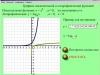 Обучающий Flash проект по методике преподавания математики -