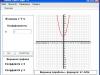 Построение графика параболы курсовой работы с одним коэффициентом и свободным членом