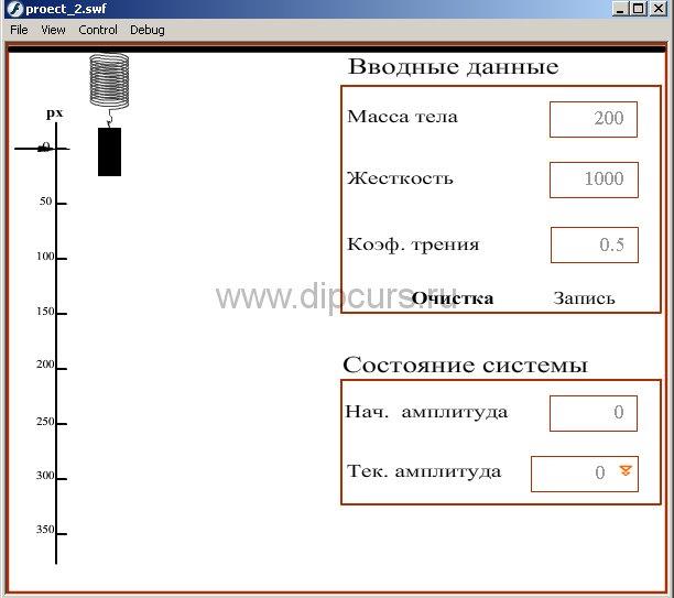 Методика преподавания dipcurs Начальное состояние пружинного маятника с указанными начальными параметрами