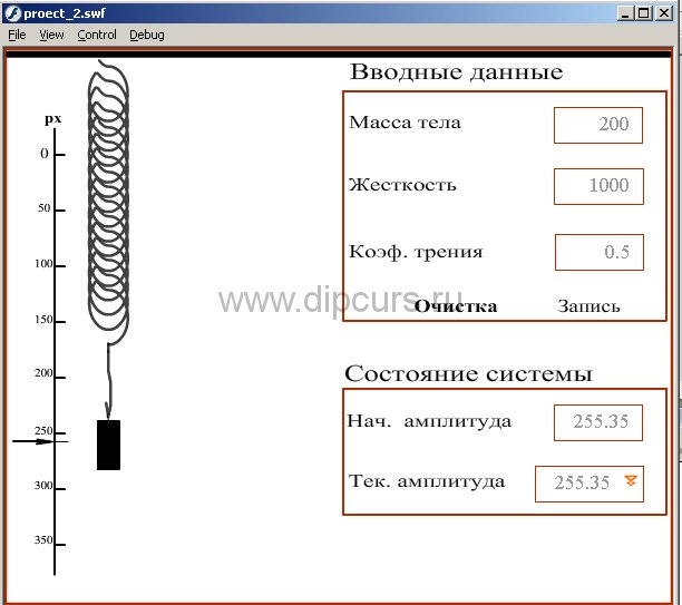 Методика преподавания dipcurs Натяжение пружинного маятника