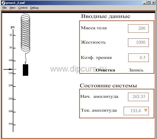 Методика преподавания dipcurs Процесс колебания пружинного маятника