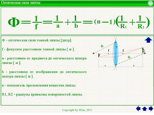Дипломная работа Методика преподавания Физика Тонкие линзы  Описание формулы оптической силы линзы в презентации дипломной работы