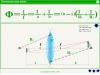 Оптическая сила линзы  в презентации Flash