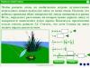 Формула тонкой линзы - упражнение на ActionScript дипломной работы