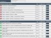 Разработанный модуль оценки сложности пароля дипломной работы