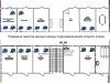 Схема пакетной передачи второго и третьего этажей