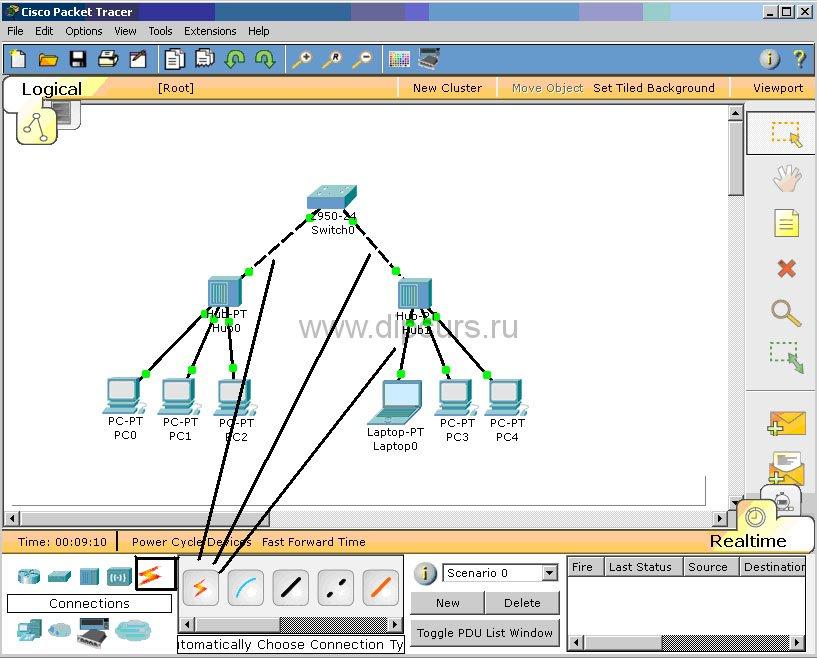 Компьютерные сети dipcurs Построение связей между элементами компьютерной сети в программе packet tracer