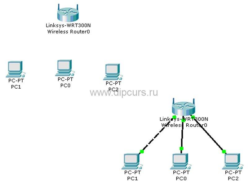 Компьютерные сети dipcurs Принцип построения сети курсовой работы Конечные узлы и межсетевые устройства