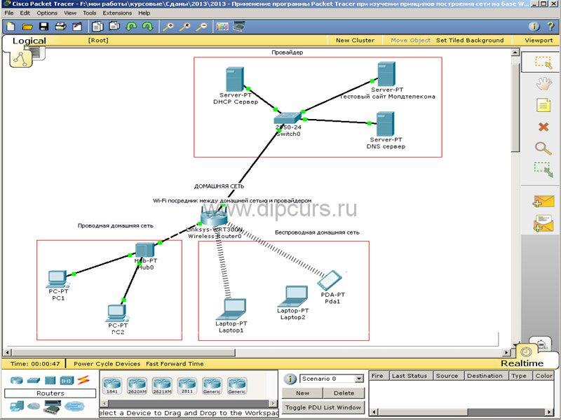 Компьютерные сети dipcurs Конечная сеть с wi fi роутером построенная в курсовой работе