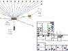 Фрагменты имитационного моделирования компьютерной сети районной поликлиники