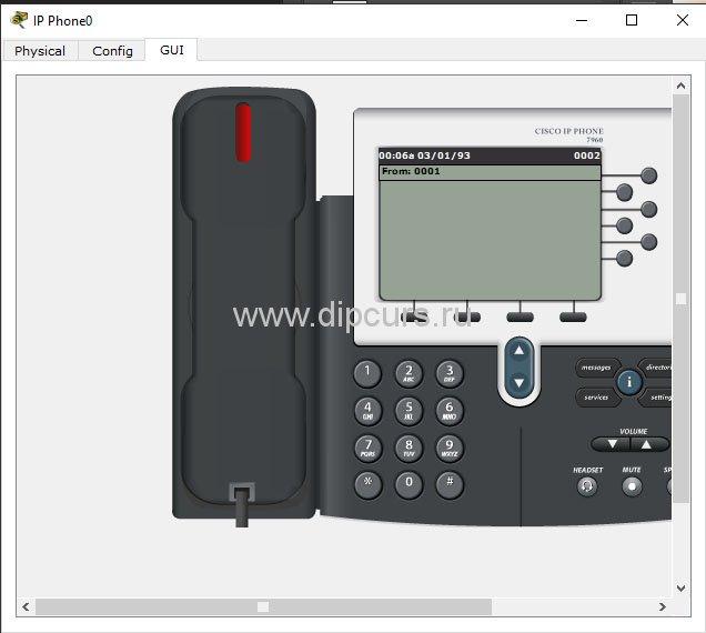 Компьютерные сети dipcurs Пример применения сетевого сервиса voip
