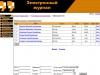 Панель администрирования проекта дипломной работы: Редактирование преподавателей