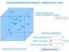 Программный продукт демонстрации модели идеального газа